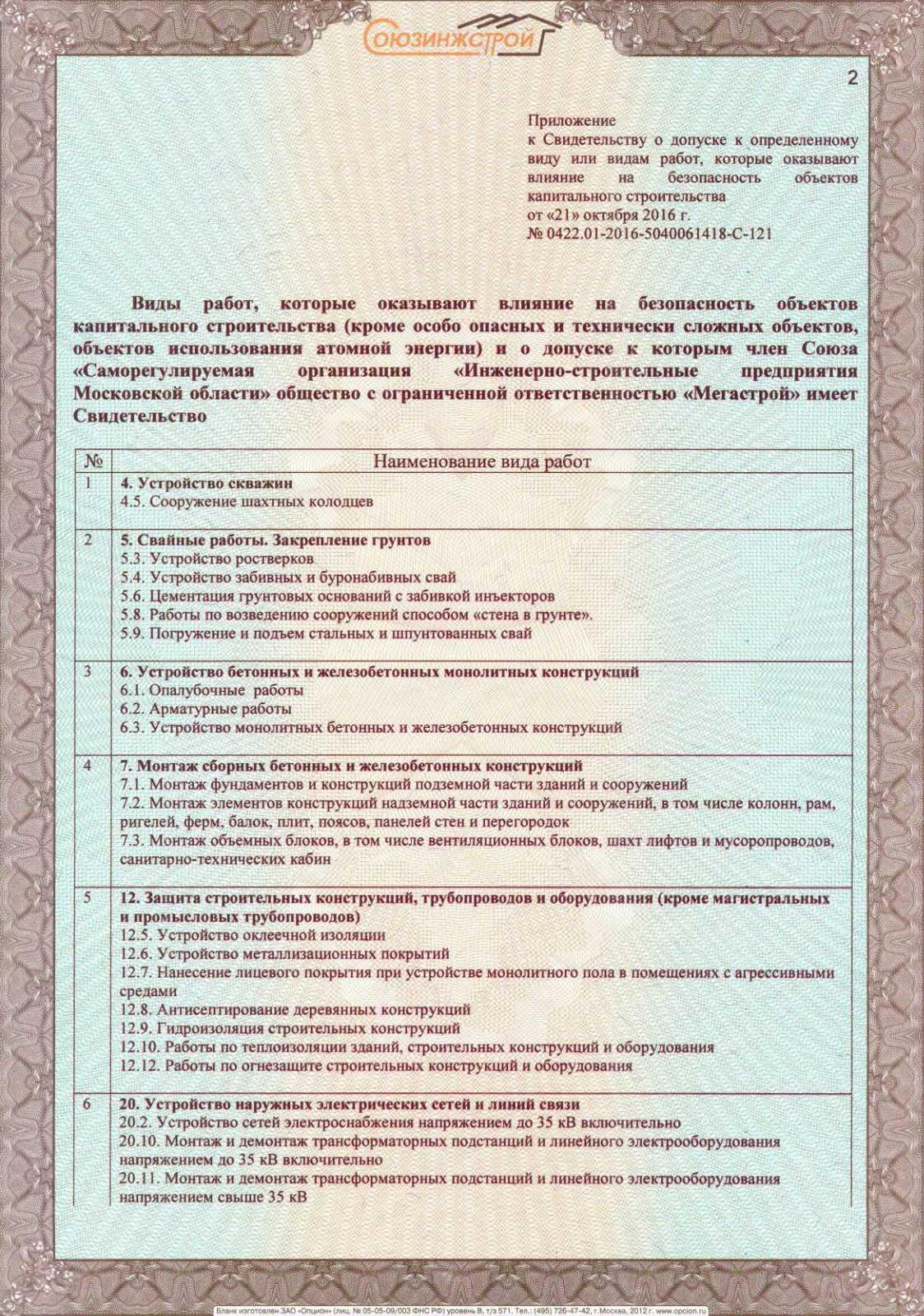 Обустройство фундамента Щелковский район